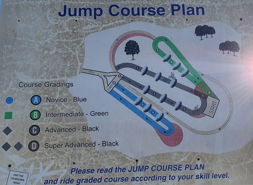 Altona Meadows BMX Course